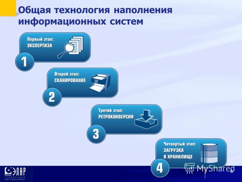 Общая технология наполнения информационных систем 6