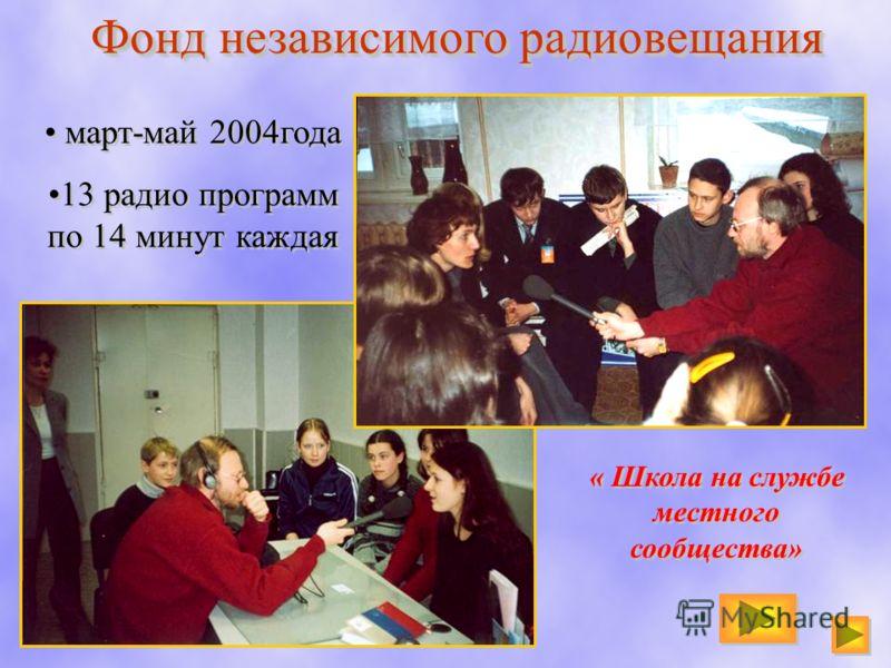Фонд независимого радиовещания март-май 2004года 13 радио программ по 14 минут каждая март-май 2004года 13 радио программ по 14 минут каждая « Школа на службе местного сообщества»