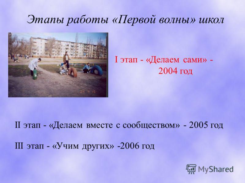 Этапы работы «Первой волны» школ I этап - «Делаем сами» - 2004 год II этап - «Делаем вместе с сообществом» - 2005 год III этап - «Учим других» -2006 год