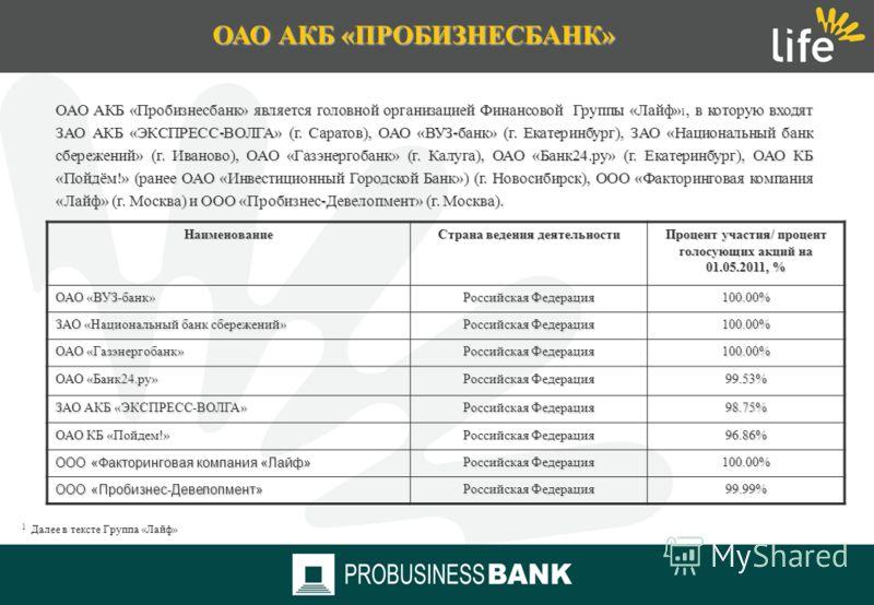 ОАО АКБ «Пробизнесбанк» осуществляет свою деятельность в Российской Федерации с 1993 года. Банк имеет Генеральную лицензию Центрального банка Российской Федерации (далее «ЦБ РФ») 2412 и представляет полный комплекс банковских услуг для корпоративных
