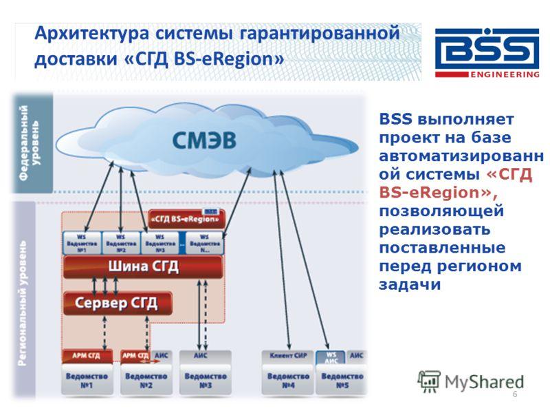 6 Архитектура системы гарантированной доставки «СГД BS-eRegion» BSS выполняет проект на базе автоматизированн ой системы «СГД BS-eRegion», позволяющей реализовать поставленные перед регионом задачи