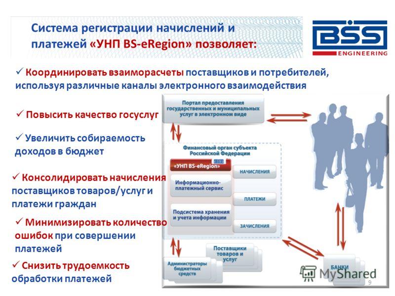 Система регистрации начислений и платежей «УНП BS-eRegion» позволяет: Координировать взаиморасчеты поставщиков и потребителей, используя различные каналы электронного взаимодействия Повысить качество госуслуг Увеличить собираемость доходов в бюджет К
