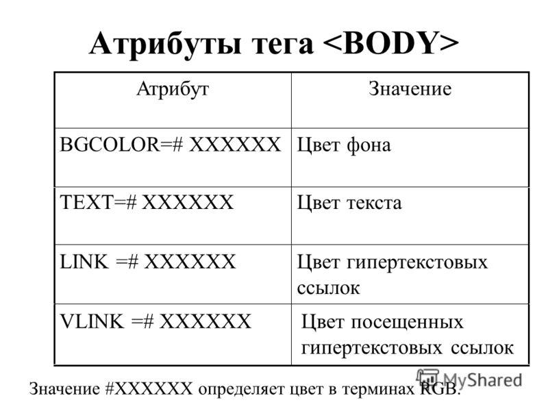 Атрибуты тега Цвет фонаВGCOLOR=# ХХХХХХ ЗначениеАтрибут Значение #ХХХХХХ определяет цвет в терминах RGB. Цвет текстаТЕХТ=# ХХХХХХ Цвет гипертекстовых ссылок LINK =# ХХХХХХ Цвет посещенных гипертекстовых ссылок VLINK =# ХХХХХХ