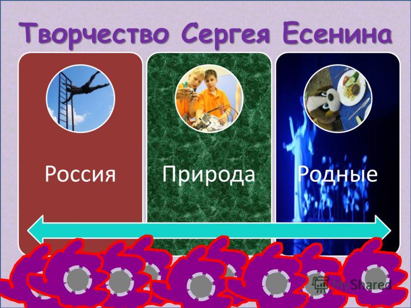 Творчество Сергея Есенина РоссияПриродаРодные