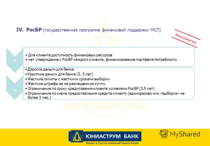 IV. РосБР (государственная программа финансовой поддержки МСП) + Для клиента доступность финансовых ресурсов нет утверждение с РосБР каждого клиента, финансирование портфеля/потребности _ Дорогие деньги для банка Короткие деньги для банка (3, 5 лет)