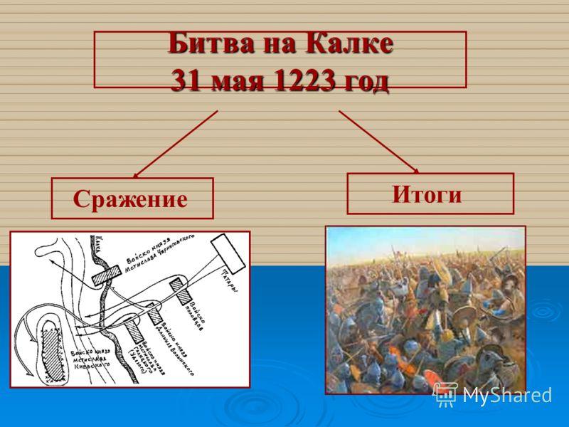 Битва на Калке 31 мая 1223 год Сражение Итоги
