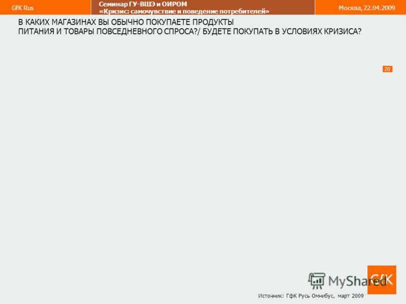 GfK Rus Семинар ГУ-ВШЭ и ОИРОМ «Кризис: самочувствие и поведение потребителей» Москва, 22.04.2009 20 В КАКИХ МАГАЗИНАХ ВЫ ОБЫЧНО ПОКУПАЕТЕ ПРОДУКТЫ ПИТАНИЯ И ТОВАРЫ ПОВСЕДНЕВНОГО СПРОСА?/ БУДЕТЕ ПОКУПАТЬ В УСЛОВИЯХ КРИЗИСА? Источник: ГфК Русь Омнибус