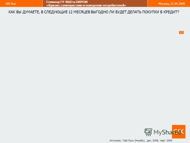 GfK Rus Семинар ГУ-ВШЭ и ОИРОМ «Кризис: самочувствие и поведение потребителей» Москва, 22.04.2009 23 КАК ВЫ ДУМАЕТЕ, В СЛЕДУЮЩИЕ 12 МЕСЯЦЕВ ВЫГОДНО ЛИ БУДЕТ ДЕЛАТЬ ПОКУПКИ В КРЕДИТ? Источник: ГфК Русь Омнибус, дек. 2008, март 2009