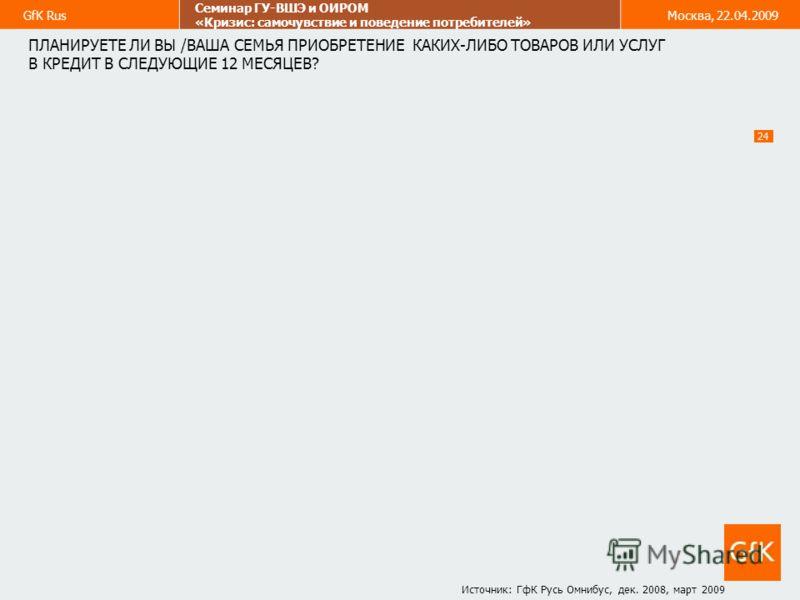 GfK Rus Семинар ГУ-ВШЭ и ОИРОМ «Кризис: самочувствие и поведение потребителей» Москва, 22.04.2009 24 ПЛАНИРУЕТЕ ЛИ ВЫ /ВАША СЕМЬЯ ПРИОБРЕТЕНИЕ КАКИХ-ЛИБО ТОВАРОВ ИЛИ УСЛУГ В КРЕДИТ В СЛЕДУЮЩИЕ 12 МЕСЯЦЕВ? Источник: ГфК Русь Омнибус, дек. 2008, март 2