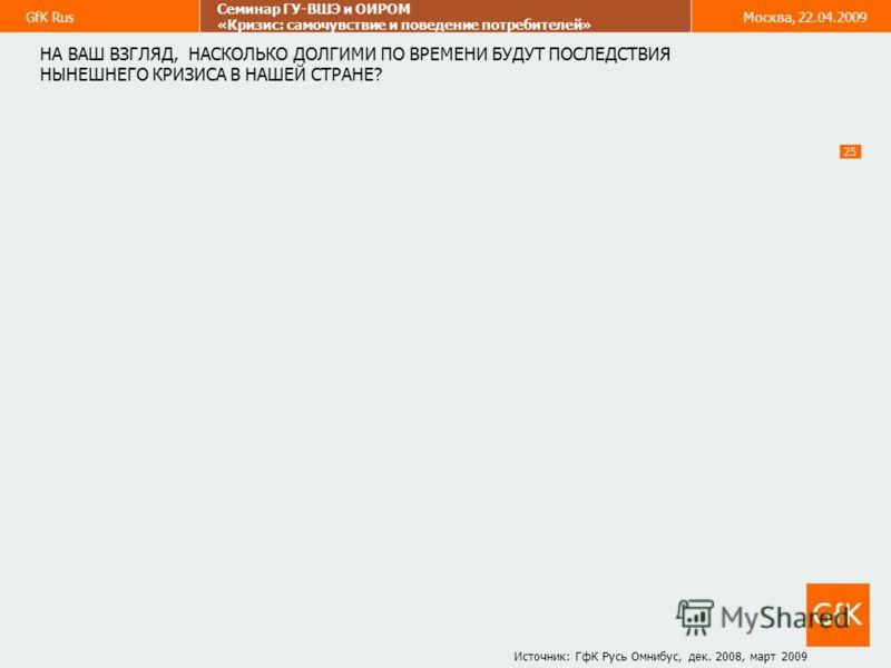 GfK Rus Семинар ГУ-ВШЭ и ОИРОМ «Кризис: самочувствие и поведение потребителей» Москва, 22.04.2009 25 НА ВАШ ВЗГЛЯД, НАСКОЛЬКО ДОЛГИМИ ПО ВРЕМЕНИ БУДУТ ПОСЛЕДСТВИЯ НЫНЕШНЕГО КРИЗИСА В НАШЕЙ СТРАНЕ? Источник: ГфК Русь Омнибус, дек. 2008, март 2009