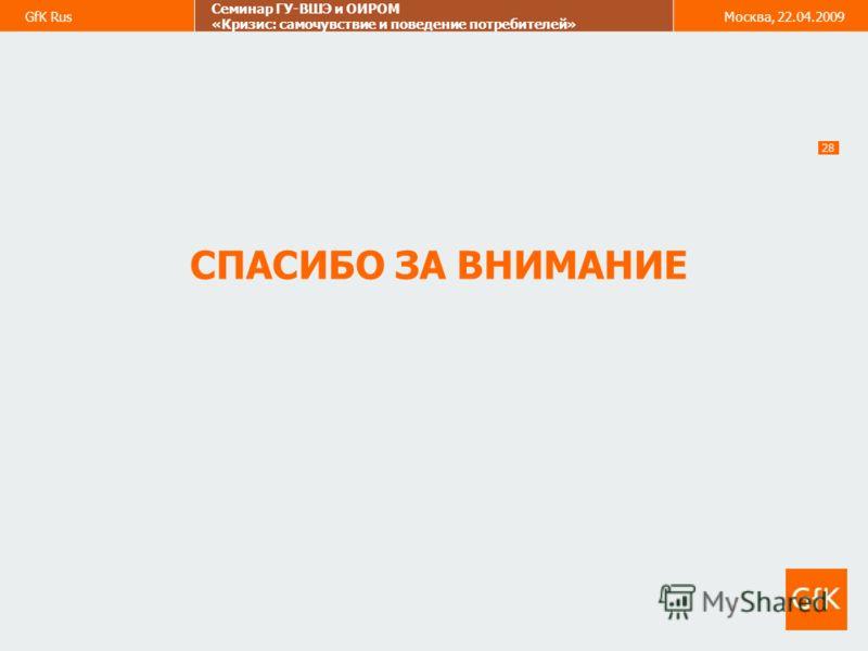 GfK Rus Семинар ГУ-ВШЭ и ОИРОМ «Кризис: самочувствие и поведение потребителей» Москва, 22.04.2009 28 СПАСИБО ЗА ВНИМАНИЕ