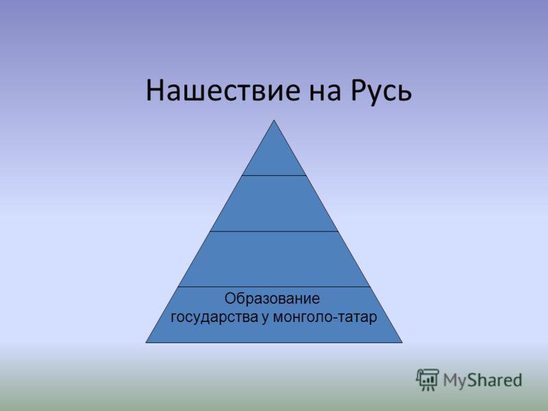Нашествие на Русь Образование государства у монголо-татар