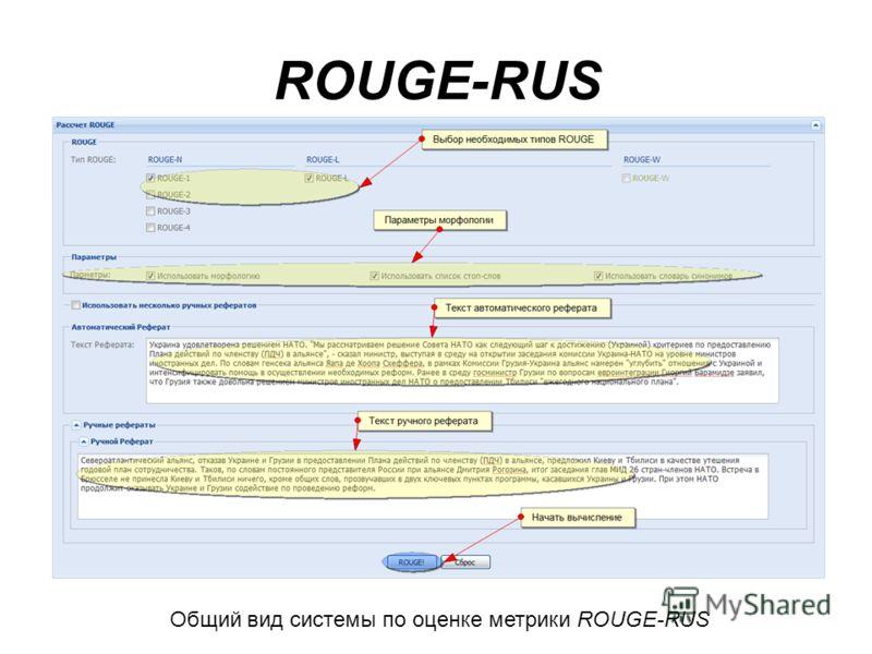 ROUGE-RUS Общий вид системы по оценке метрики ROUGE-RUS