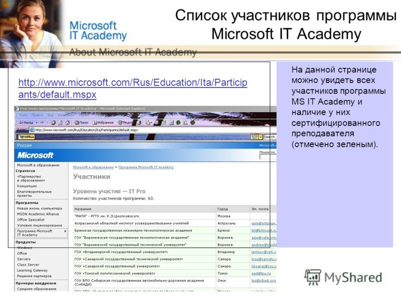 6 Список участников программы Microsoft IT Academy На данной странице можно увидеть всех участников программы MS IT Academy и наличие у них сертифицированного преподавателя (отмечено зеленым). http://www.microsoft.com/Rus/Education/Ita/Particip ants/
