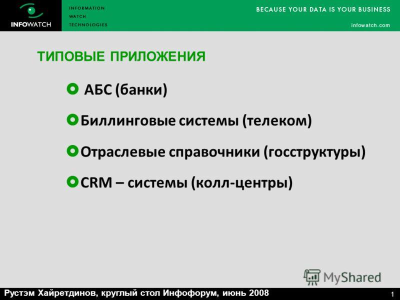 Контроль операторов баз данных Рустэм Хайретдинов Заместитель генерального директора InfoWatch