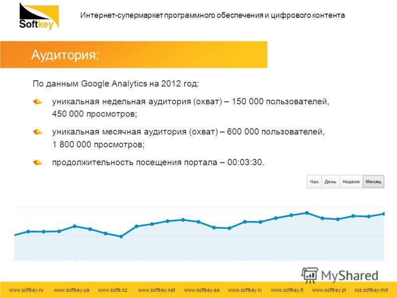 Интернет-супермаркет программного обеспечения и цифрового контента www.softkey.ru www.softkey.ua www.softk.kz www.softkey.net www.softkey.ee www.softkey.lv www.softkey.lt www.softkey.pl rus.softkey.md Аудитория: По данным Google Analytics на 2012 год