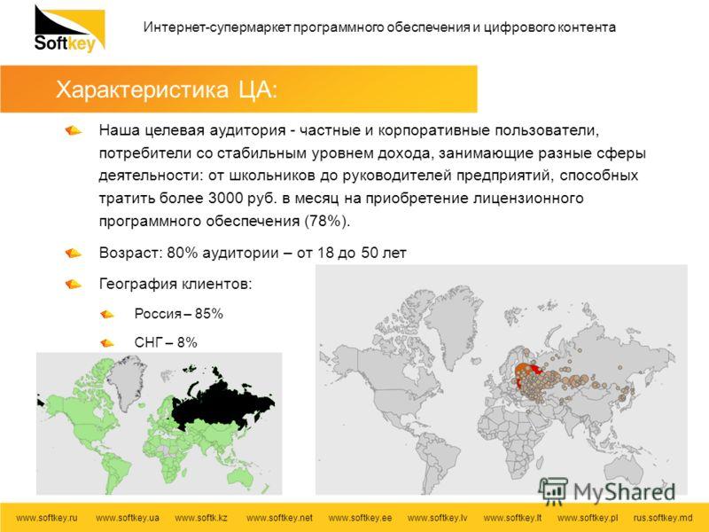Интернет-супермаркет программного обеспечения и цифрового контента www.softkey.ru www.softkey.ua www.softk.kz www.softkey.net www.softkey.ee www.softkey.lv www.softkey.lt www.softkey.pl rus.softkey.md Наша целевая аудитория - частные и корпоративные