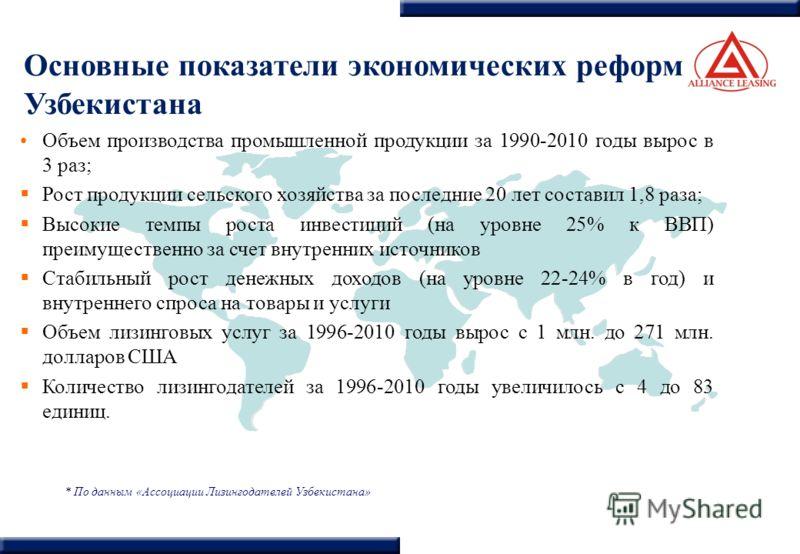 * По данным «Ассоциации Лизингодателей Узбекистана» Основные показатели экономических реформ Узбекистана Объем производства промышленной продукции за 1990-2010 годы вырос в 3 раз; Рост продукции сельского хозяйства за последние 20 лет составил 1,8 ра