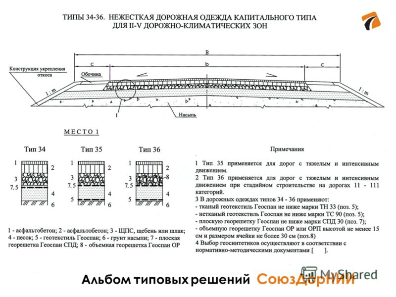 Альбом типовых решений СоюзДорНИИ