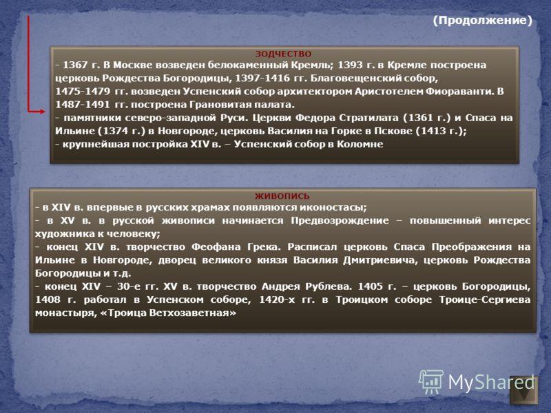 ЗОДЧЕСТВО - 1367 г. В Москве возведен белокаменный Кремль; 1393 г. в Кремле построена церковь Рождества Богородицы, 1397 1416 гг. Благовещенский собор, 1475 1479 гг. возведен Успенский собор архитектором Аристотелем Фиораванти. В 1487 1491 гг. постро