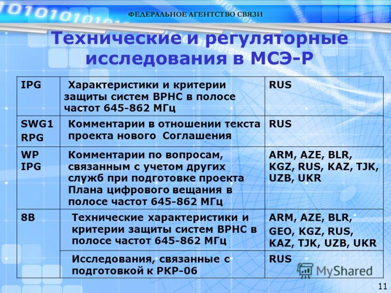 11 Технические и регуляторные исследования в МСЭ-Р IPGХарактеристики и критерии защиты систем ВРНС в полосе частот 645-862 МГц RUS SWG1 RPG Комментарии в отношении текста проекта нового Соглашения RUS WP IPG Комментарии по вопросам, связанным с учето