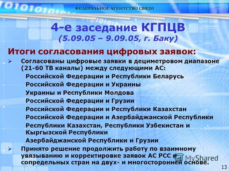 13 4-е заседание КГПЦВ (5.09.05 – 9.09.05, г. Баку) Итоги согласования цифровых заявок: Согласованы цифровые заявки в дециметровом диапазоне (21-60 ТВ каналы) между следующими АС: Российской Федерации и Республики Беларусь Российской Федерации и Укра