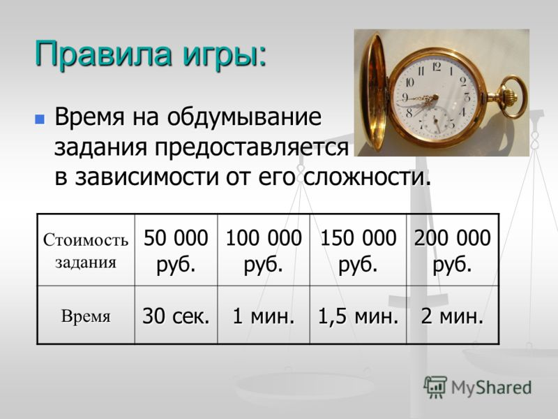 Правила игры: Время на обдумывание задания предоставляется в зависимости от его сложности. Время на обдумывание задания предоставляется в зависимости от его сложности. Стоимость задания 50 000 руб. 100 000 руб. 150 000 руб. 200 000 руб. Время 30 сек.