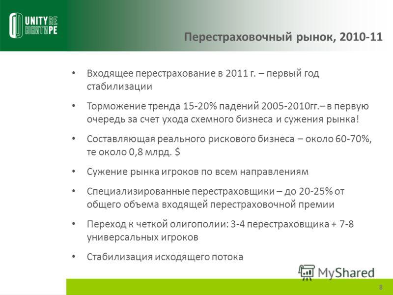 Входящее перестрахование в 2011 г. – первый год стабилизации Торможение тренда 15-20% падений 2005-2010гг.– в первую очередь за счет ухода схемного бизнеса и сужения рынка! Составляющая реального рискового бизнеса – около 60-70%, те около 0,8 млрд. $