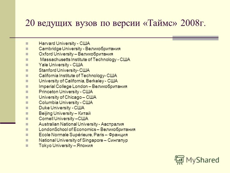 20 ведущих вузов по версии «Таймс» 2008г. Harvard University - США Cambridge University - Великобритания Oxford University – Великобритания Massachusetts Institute of Technology - США Yale University - США Stanford University- США California Institut