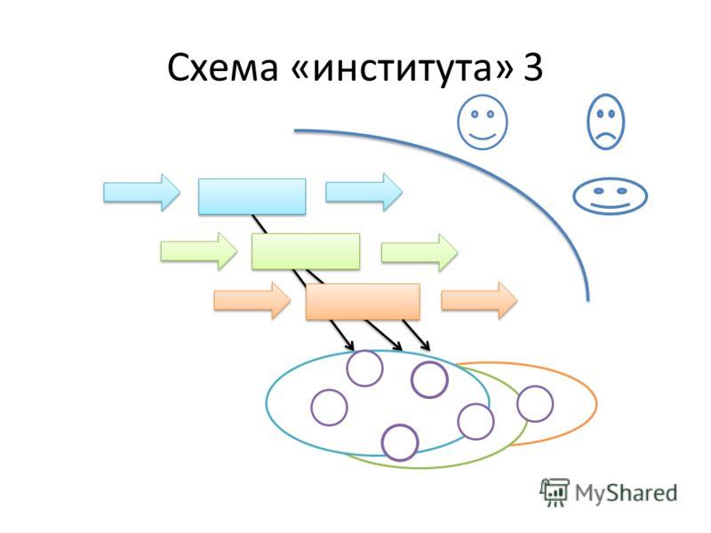 Схема «института» 3