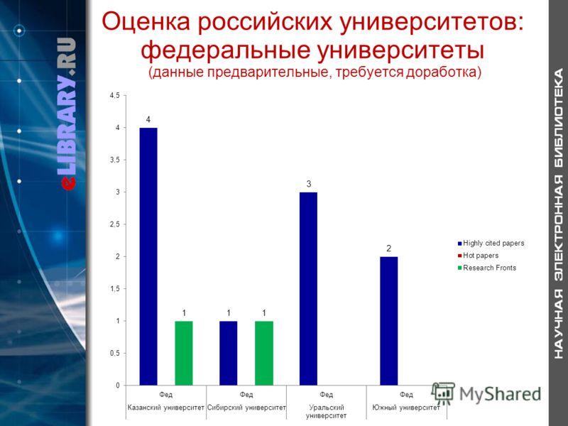 Оценка российских университетов: федеральные университеты (данные предварительные, требуется доработка)