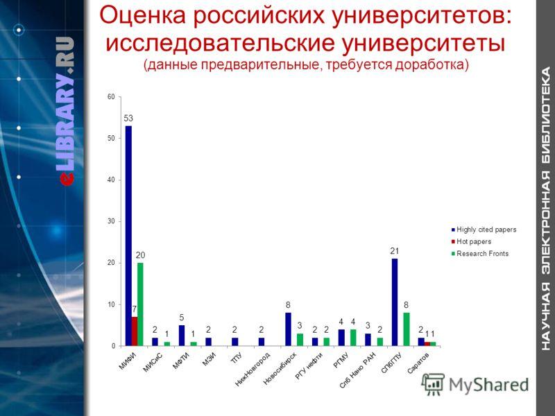 Оценка российских университетов: исследовательские университеты (данные предварительные, требуется доработка)