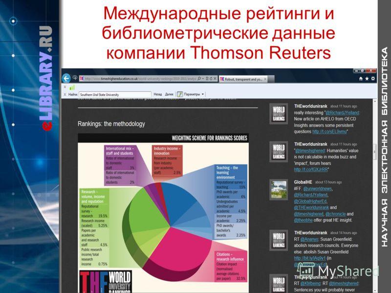 Международные рейтинги и библиометрические данные компании Thomson Reuters