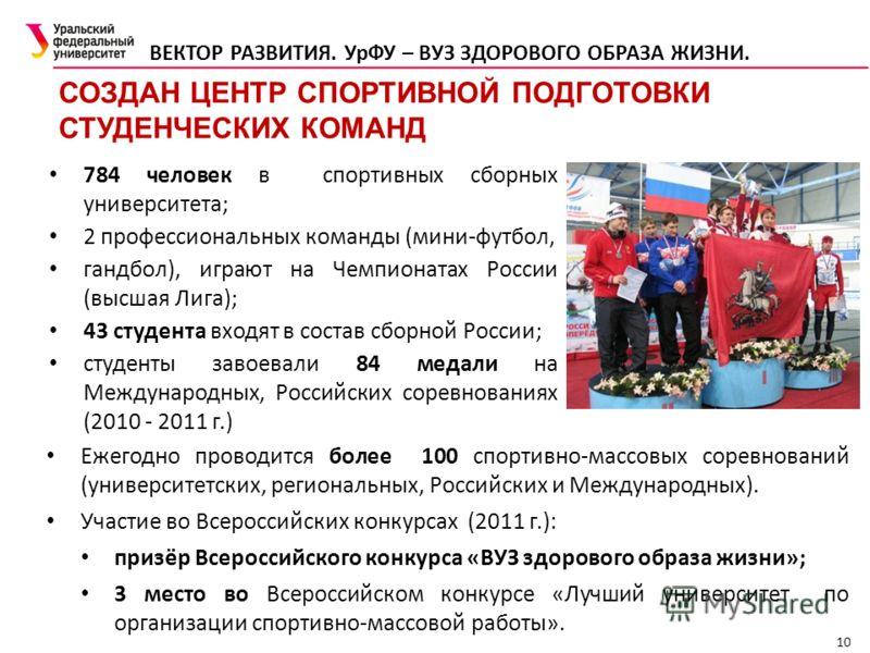 10 784 человек в спортивных сборных университета; 2 профессиональных команды (мини-футбол, гандбол), играют на Чемпионатах России (высшая Лига); 43 студента входят в состав сборной России; студенты завоевали 84 медали на Международных, Российских сор