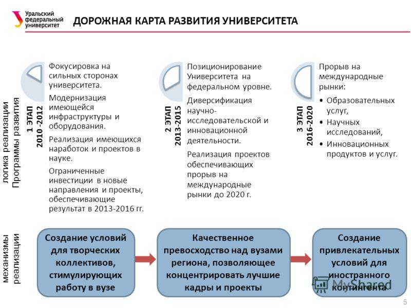 1 ЭТАП 2010 -2012 Фокусировка на сильных сторонах университета. Модернизация имеющейся инфраструктуры и оборудования. Реализация имеющихся наработок и проектов в науке. Ограниченные инвестиции в новые направления и проекты, обеспечивающие результат в