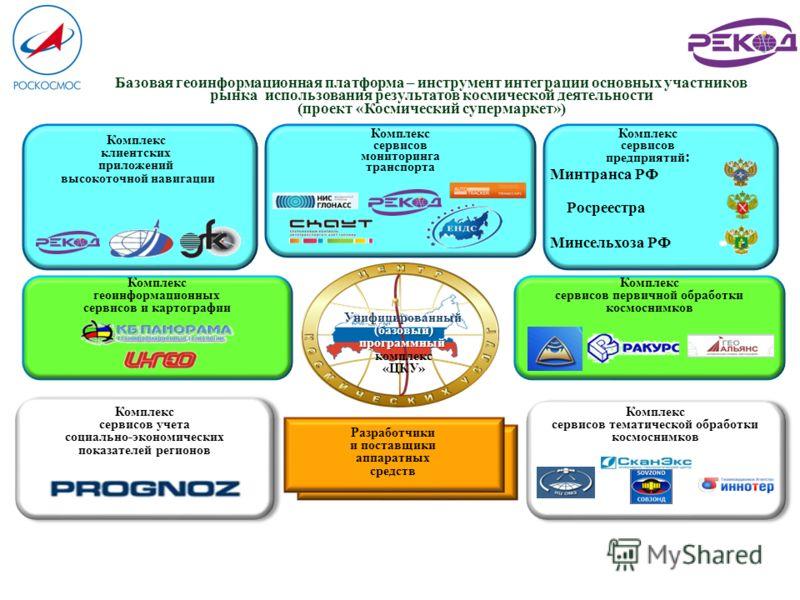 Базовая геоинформационная платформа – инструмент интеграции основных участников рынка использования результатов космической деятельности (проект «Космический супермаркет») (базовый) программный Унифицированный (базовый) программный комплекс «ЦКУ» Ком