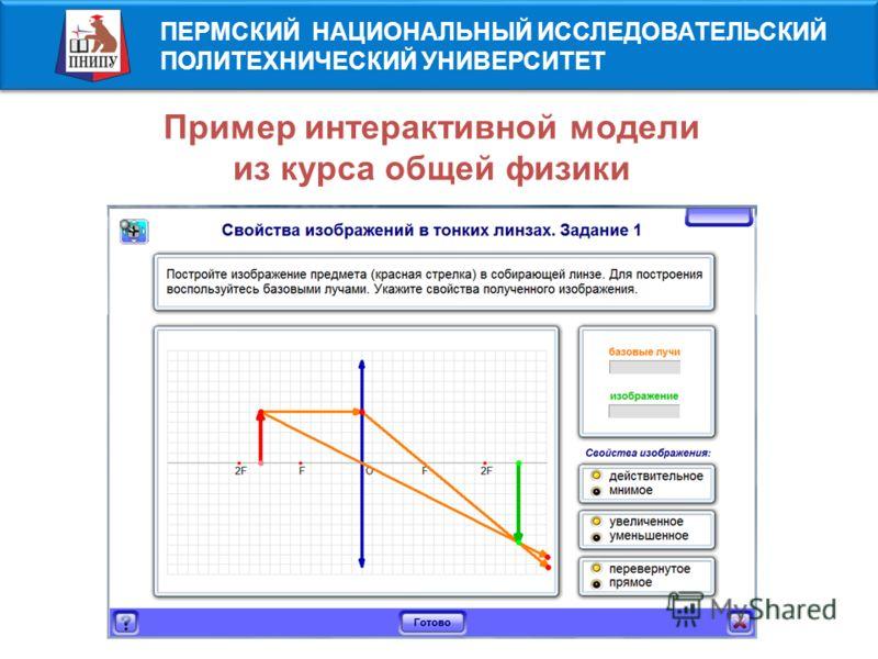 ПЕРМСКИЙ НАЦИОНАЛЬНЫЙ ИССЛЕДОВАТЕЛЬСКИЙ ПОЛИТЕХНИЧЕСКИЙ УНИВЕРСИТЕТ Пример интерактивной модели из курса общей физики