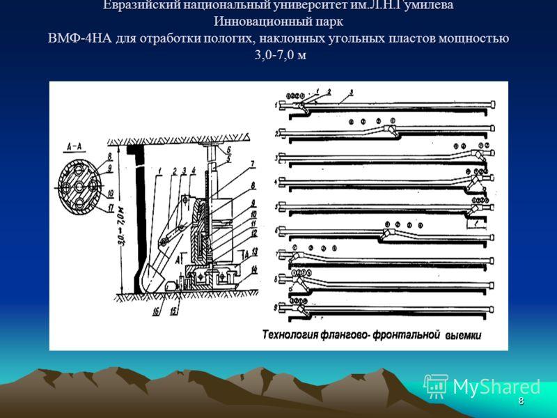 Евразийский национальный университет им.Л.Н.Гумилева Инновационный парк ВМФ-4НА для отработки пологих, наклонных угольных пластов мощностью 3,0-7,0 м 8