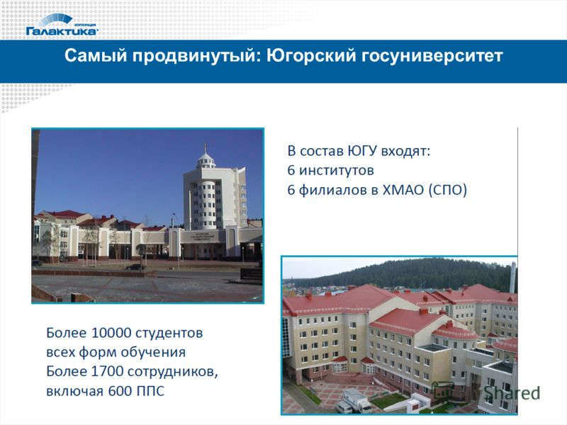 Самый продвинутый: Югорский госуниверситет