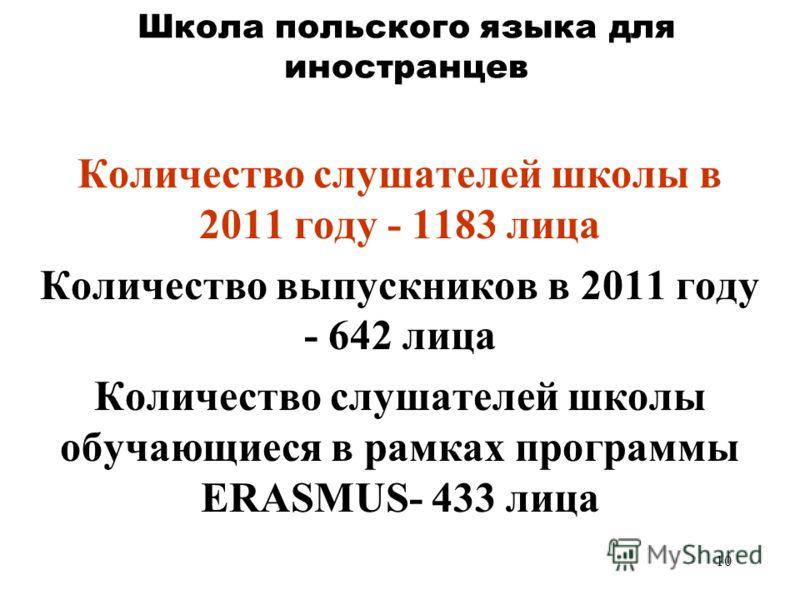 Школа польского языка для иностранцев Количество слушателей школы в 2011 году - 1183 лица Количество выпускников в 2011 году - 642 лица Количество слушателей школы обучающиеся в рамках программы ERASMUS- 433 лица 10