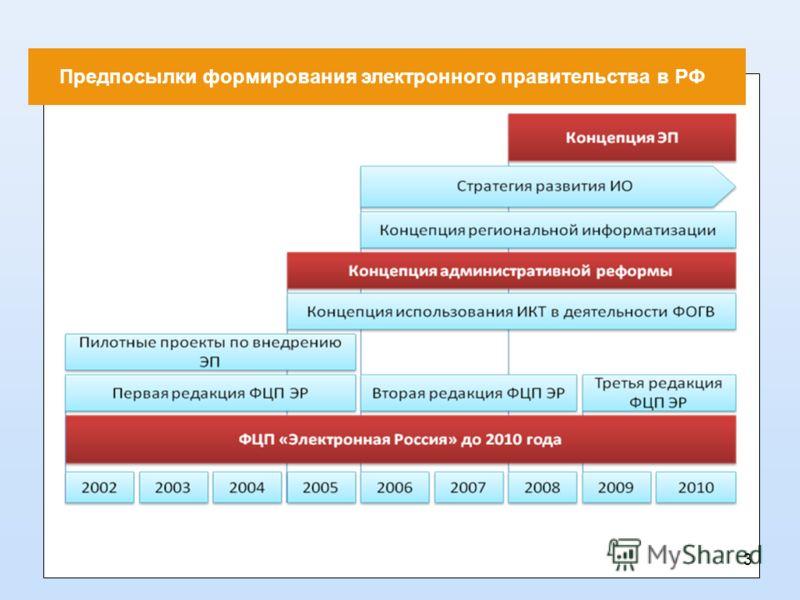 Предпосылки формирования электронного правительства в РФ 3.