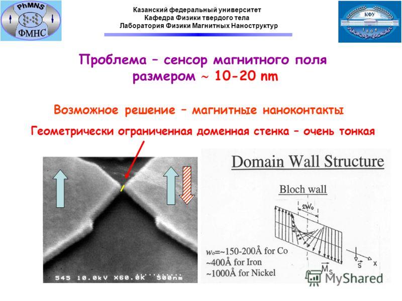 Проблема – сенсор магнитного поля размером 10-20 nm Возможное решение – магнитные наноконтакты Геометрически ограниченная доменная стенка – очень тонкая Казанский федеральный университет Кафедра Физики твердого тела Лаборатория Физики Магнитных Нанос