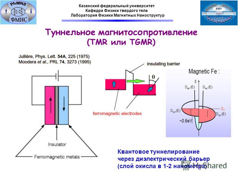 Туннельное магнитосопротивление (TMR или TGMR) Квантовое туннелирование через диэлектрический барьер (слой окисла в 1-2 нанометра) Казанский федеральный университет Кафедра Физики твердого тела Лаборатория Физики Магнитных Наноструктур