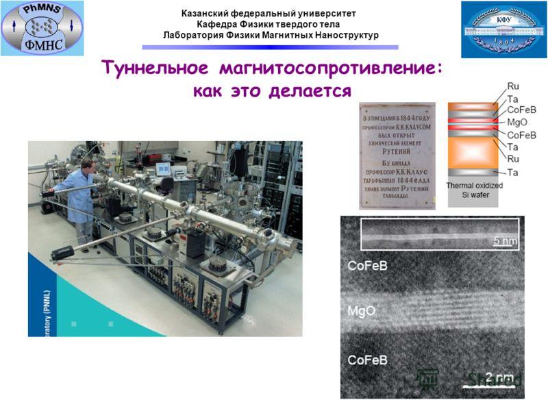 Туннельное магнитосопротивление: как это делается Казанский федеральный университет Кафедра Физики твердого тела Лаборатория Физики Магнитных Наноструктур