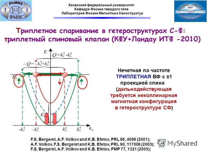 Триплетное спаривание в гетероструктурах С-Ф: триплетный спиновый клапан (КФУ+Ландау ИТФ -2010) F.S. Bergeret, A.F. Volkov and K.B. Efetov, PRL 86, 4096 (2001); A.F. Volkov, F.S. Bergeret and K.B. Efetov, PRL 90, 117006 (2003); F.S. Bergeret, A.F. Vo