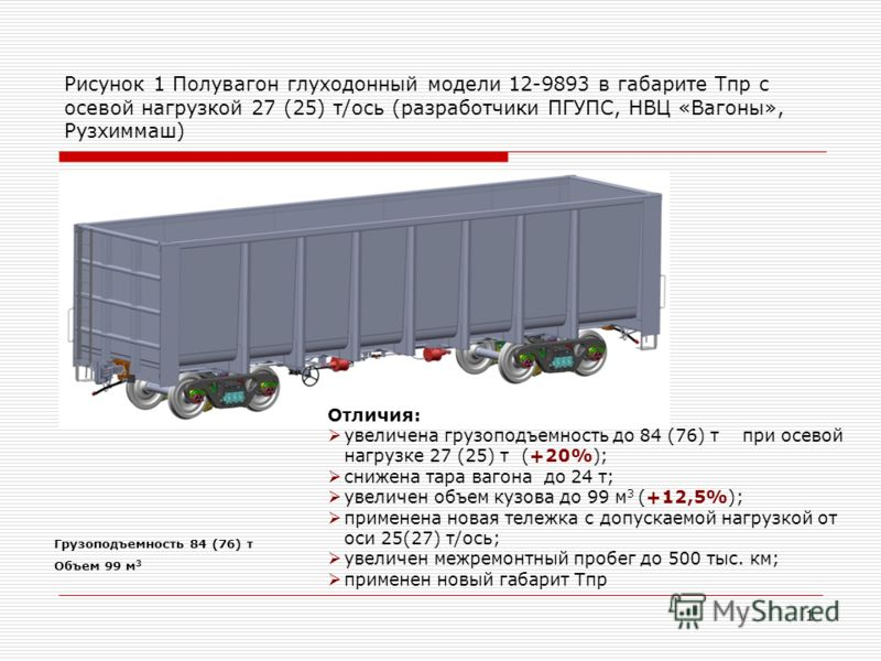 1 Грузоподъемность 84 (76) т Объем 99 м 3 Отличия: увеличена грузоподъемность до 84 (76) т при осевой нагрузке 27 (25) т (+20%); снижена тара вагона до 24 т; увеличен объем кузова до 99 м 3 (+12,5%); применена новая тележка с допускаемой нагрузкой от