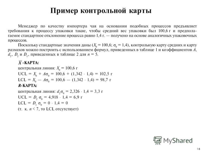 18 Пример контрольной карты
