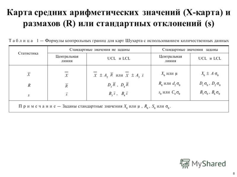 8 Карта средних арифметических значений (X-карта) и размахов (R) или стандартных отклонений (s)
