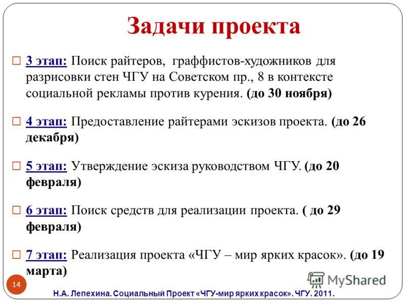14 3 этап: Поиск райтеров, граффистов-художников для разрисовки стен ЧГУ на Советском пр., 8 в контексте социальной рекламы против курения. (до 30 ноября) 4 этап: Предоставление райтерами эскизов проекта. (до 26 декабря) 5 этап: Утверждение эскиза ру