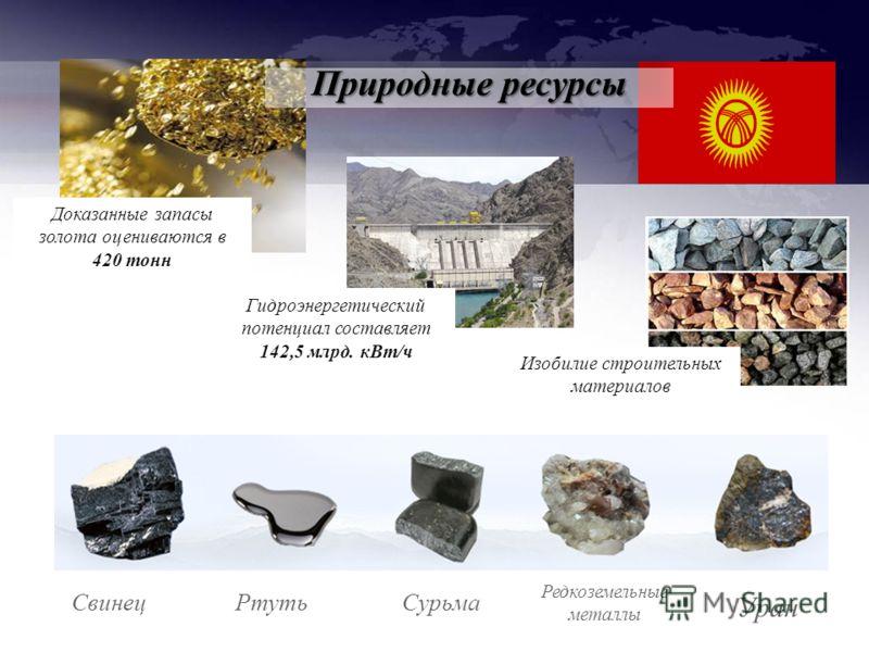 СвинецРтутьСурьма Редкоземельные металлы Уран Доказанные запасы золота оцениваются в 420 тонн Гидроэнергетический потенциал составляет 142,5 млрд. кВт/ч Изобилие строительных материалов Природные ресурсы